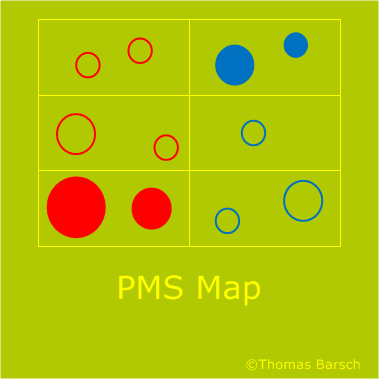 PMS Map, Blue-Ocean-Strategy