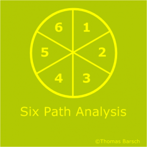six paths analysis Statstuff is the only free source for complete lean six path to start your journey into lean six meant their data and any analysis on their data.