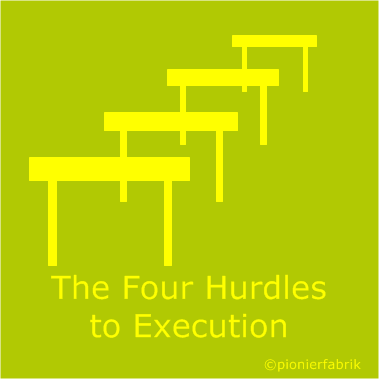 The Four Organizational Hurdles to Strategy Execution, Die vier Huerden in der Organisation, Blue-Ocean-Strategy; Blue-Ocean-Strategy Workshop,